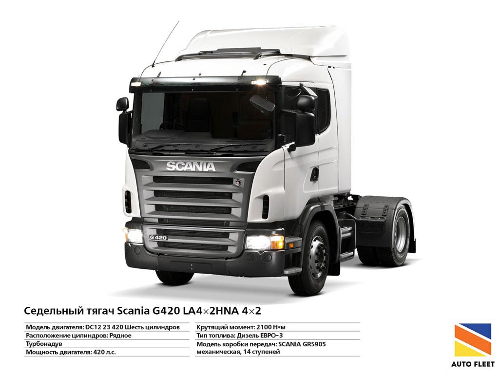 Седельный тягач SCANIA G420 ( Truck СКАНИЯ ГРФФИН)