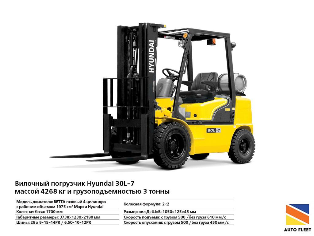 Погрузчик вилочный Hyundai 30L-7 массой 4268 кг и грузоподъемностью 3 тонны.